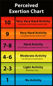 Perceived-Exertion-Chart